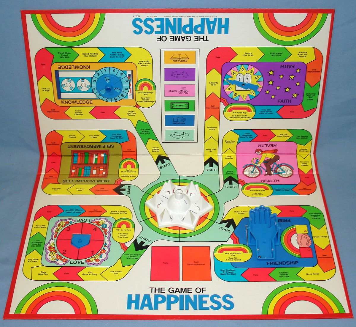 Vintage Milton Bradley MB 4200 The Game Of Happiness Board